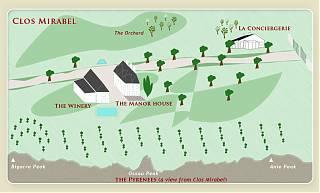 Le domaine Clos Mirabel